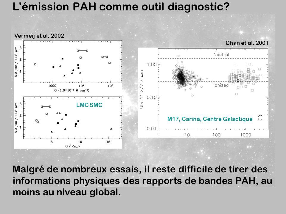 L émission PAH comme outil diagnostic.