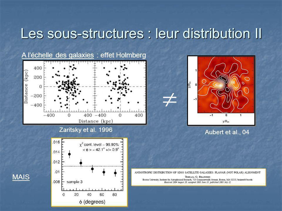 Les sous-structures : leur distribution II A léchelle des galaxies : effet Holmberg Zaritsky et al.