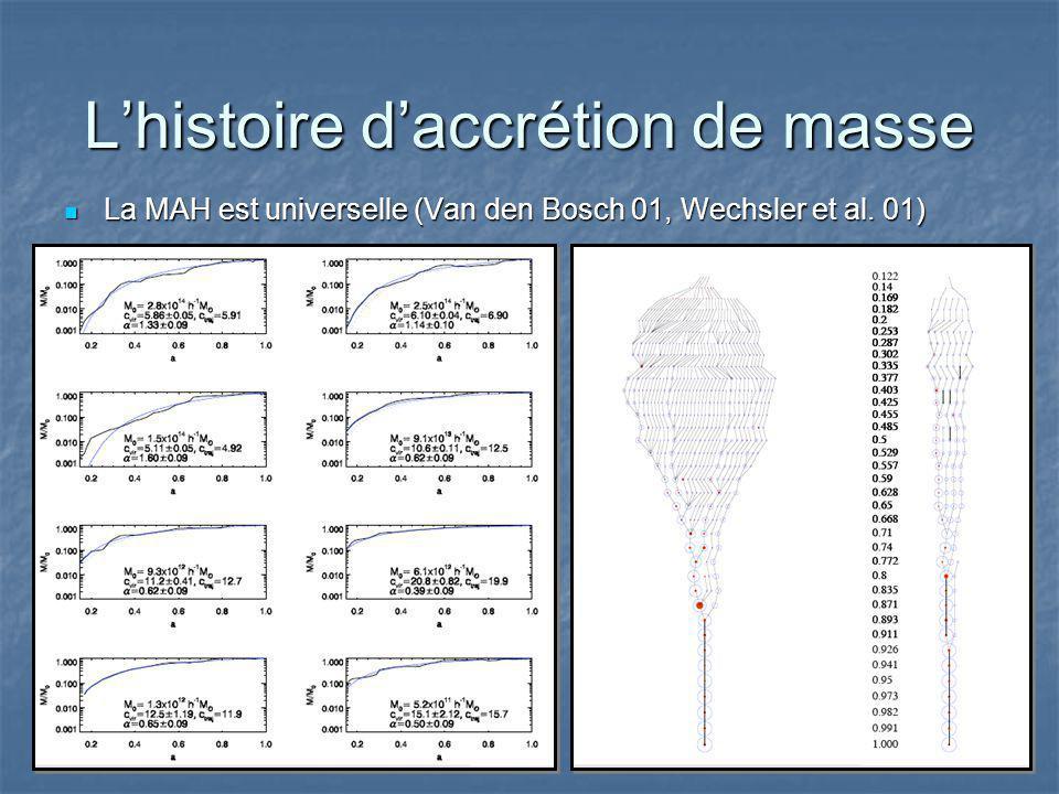 Lhistoire daccrétion de masse La MAH est universelle (Van den Bosch 01, Wechsler et al.