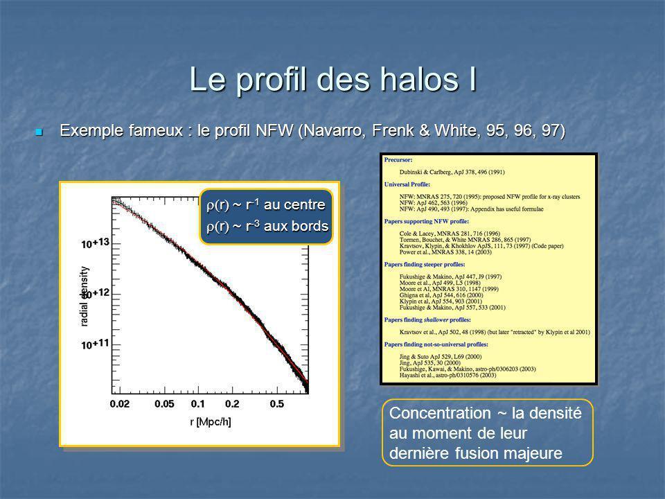 Le profil des halos I Exemple fameux : le profil NFW (Navarro, Frenk & White, 95, 96, 97) Exemple fameux : le profil NFW (Navarro, Frenk & White, 95, 96, 97) r ~ r -1 au centre r ~ r -1 au centre r ~ r -3 aux bords r ~ r -3 aux bords Concentration ~ la densité au moment de leur dernière fusion majeure
