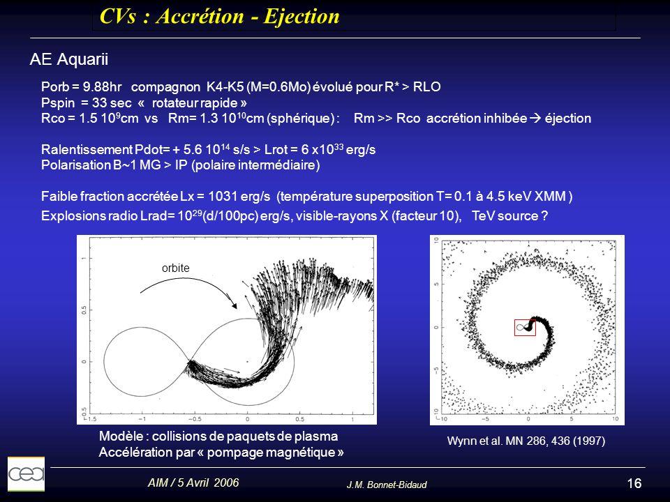 AIM / 5 Avril 2006 J.M. Bonnet-Bidaud 16 CVs : Accrétion - Ejection AE Aquarii Porb = 9.88hr compagnon K4-K5 (M=0.6Mo) évolué pour R* > RLO Pspin = 33