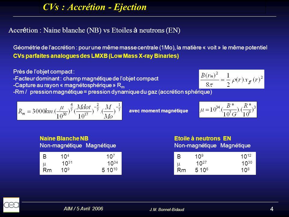 AIM / 5 Avril 2006 J.M. Bonnet-Bidaud 4 CVs : Accrétion - Ejection Accr é tion : Naine blanche (NB) vs Etoiles à neutrons (EN) Géométrie de laccrétion