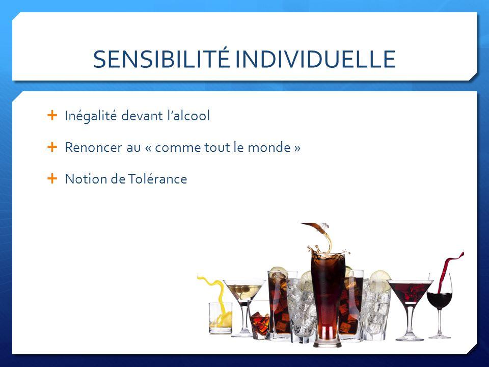 SENSIBILITÉ INDIVIDUELLE Inégalité devant lalcool Renoncer au « comme tout le monde » Notion de Tolérance