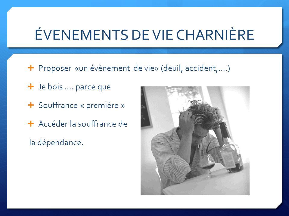ÉVENEMENTS DE VIE CHARNIÈRE Proposer «un évènement de vie» (deuil, accident,….) Je bois ….