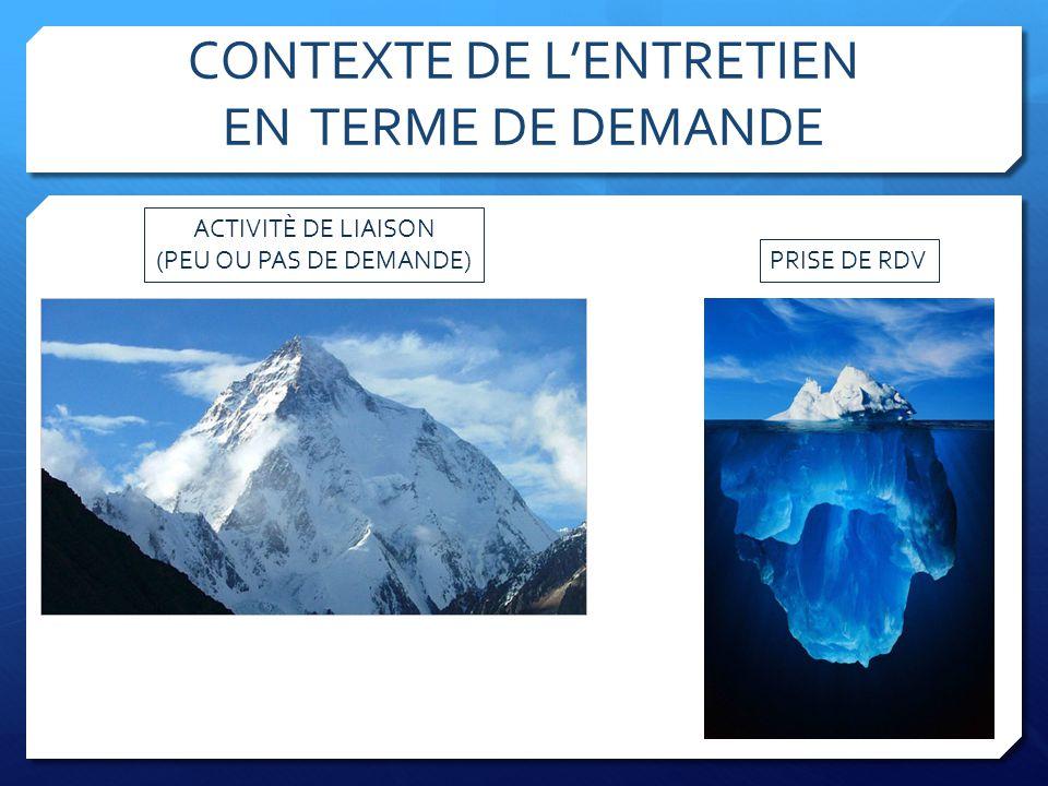 CONTEXTE DE LENTRETIEN EN TERME DE DEMANDE ACTIVITÈ DE LIAISON (PEU OU PAS DE DEMANDE) PRISE DE RDV