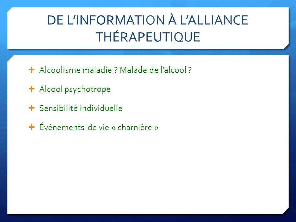 ALCOOLISME MALADIE Perte de contrôle, obsession idéative Différencier des complications médicales Soppose à « la volonté » ou « vice » LALCOOLISME