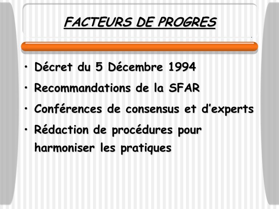 FACTEURS DE PROGRES Décret du 5 Décembre 1994Décret du 5 Décembre 1994 Recommandations de la SFARRecommandations de la SFAR Conférences de consensus e