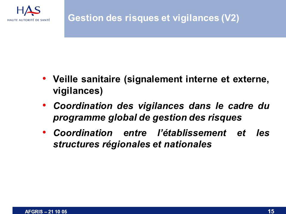 15 AFGRIS – 21 10 05 Gestion des risques et vigilances (V2) Veille sanitaire (signalement interne et externe, vigilances) Coordination des vigilances
