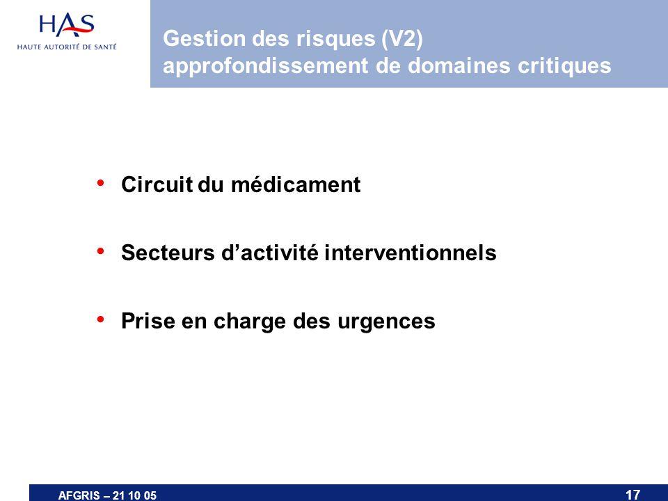 17 AFGRIS – 21 10 05 Gestion des risques (V2) approfondissement de domaines critiques Circuit du médicament Secteurs dactivité interventionnels Prise