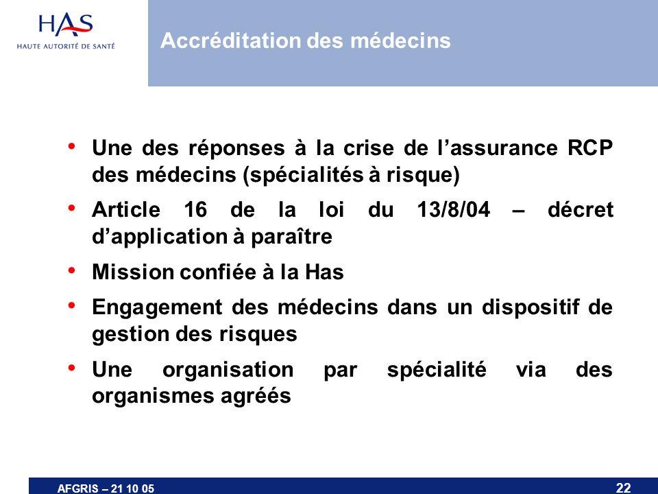 22 AFGRIS – 21 10 05 Accréditation des médecins Une des réponses à la crise de lassurance RCP des médecins (spécialités à risque) Article 16 de la loi