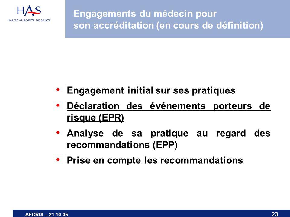 23 AFGRIS – 21 10 05 Engagements du médecin pour son accréditation (en cours de définition) Engagement initial sur ses pratiques Déclaration des événe