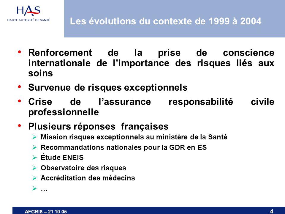 4 AFGRIS – 21 10 05 Les évolutions du contexte de 1999 à 2004 Renforcement de la prise de conscience internationale de limportance des risques liés au