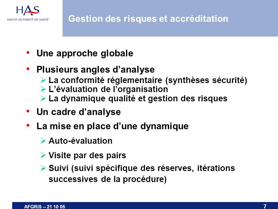7 AFGRIS – 21 10 05 Gestion des risques et accréditation Une approche globale Plusieurs angles danalyse La conformité réglementaire (synthèses sécurit