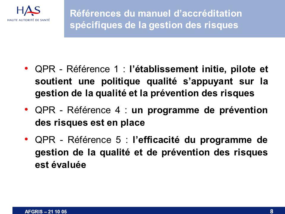 8 AFGRIS – 21 10 05 Références du manuel daccréditation spécifiques de la gestion des risques QPR - Référence 1 : létablissement initie, pilote et sou