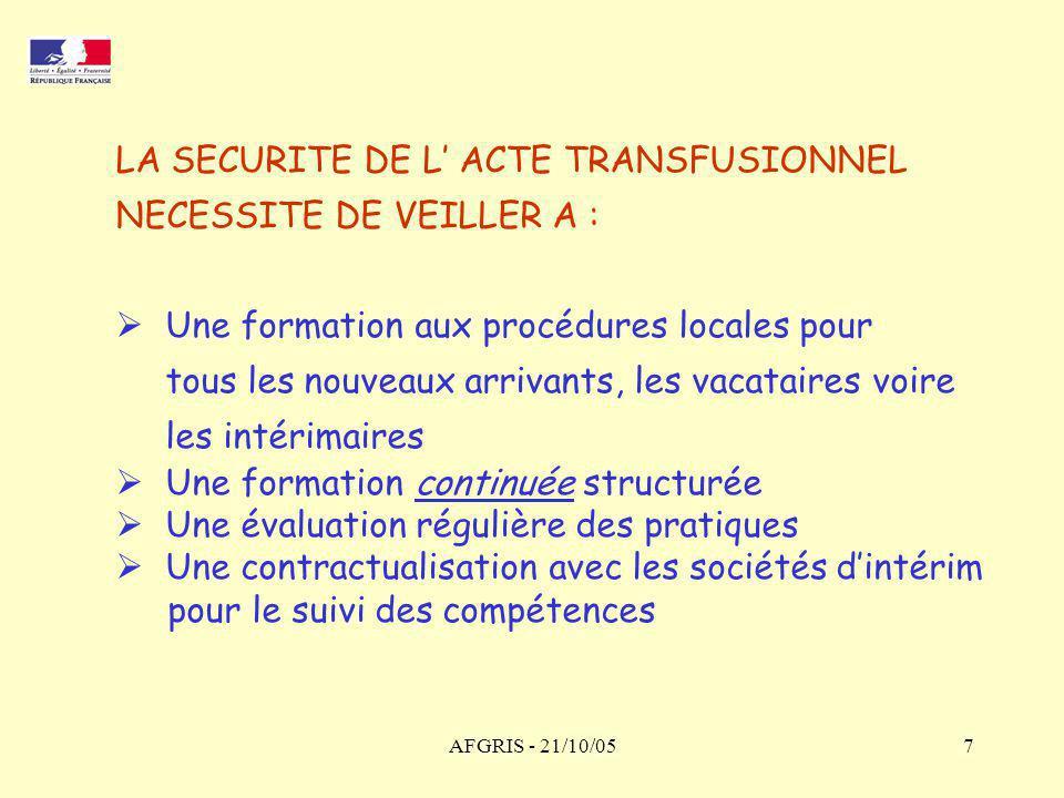 AFGRIS - 21/10/058 UNE ATTENTION PARTICULIRE SERA PORTEE LORS DU RECRUTEMENT DE PROFESSIONNELS A DIPLÔME ETRANGER RECONNU : Infirmiers et Médecins issus de pays où les pratiques transfusionnelles sont différentes Vérifier la formation initiale théorique et pratique Envisager une formation adaptée en transfusion sanguine permettant une maîtrise de lacte transfusionnel