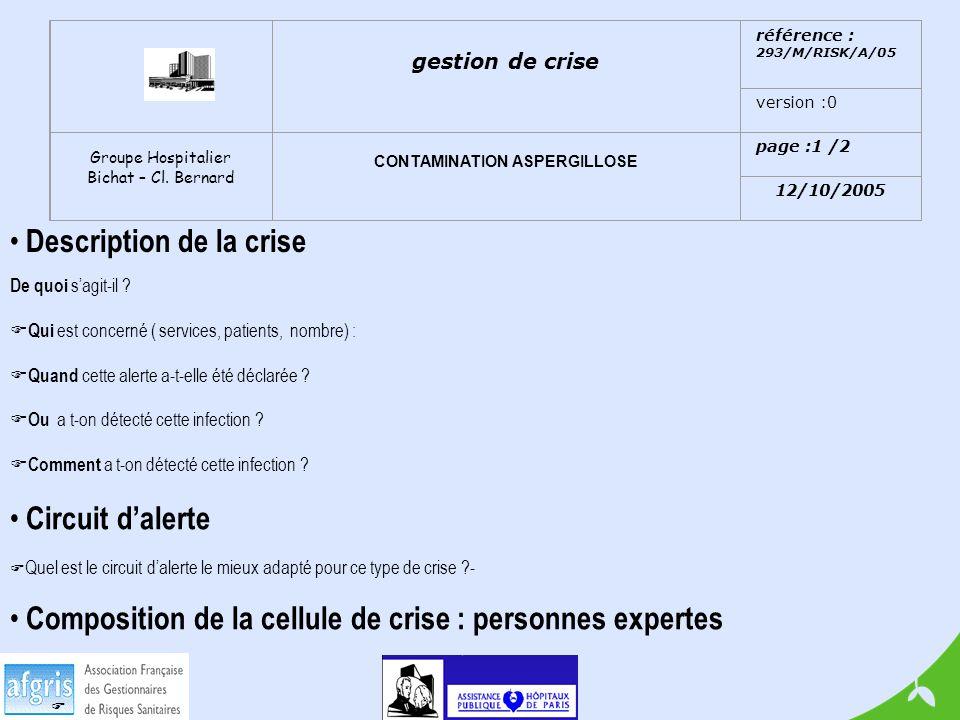 Groupe Hospitalier Bichat – Cl. Bernard gestion de crise référence : 293/M/RISK/A/05 version :0 CONTAMINATION ASPERGILLOSE page :1 /2 12/10/2005 Descr