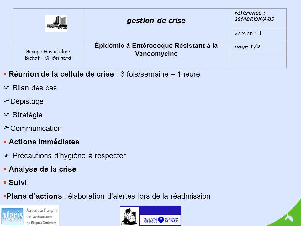 Groupe Hospitalier Bichat – Cl. Bernard gestion de crise référence : 301/M/RISK/A/05 version : 1 Épidémie à Entérocoque Résistant à la Vancomycine pag