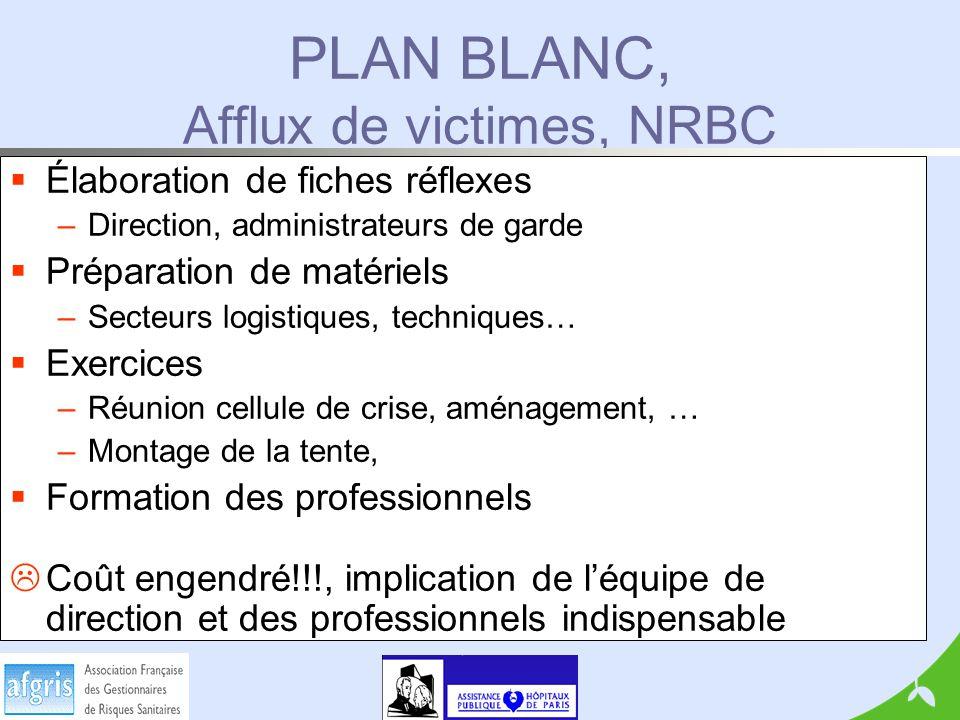 PLAN BLANC, Afflux de victimes, NRBC Élaboration de fiches réflexes –Direction, administrateurs de garde Préparation de matériels –Secteurs logistique