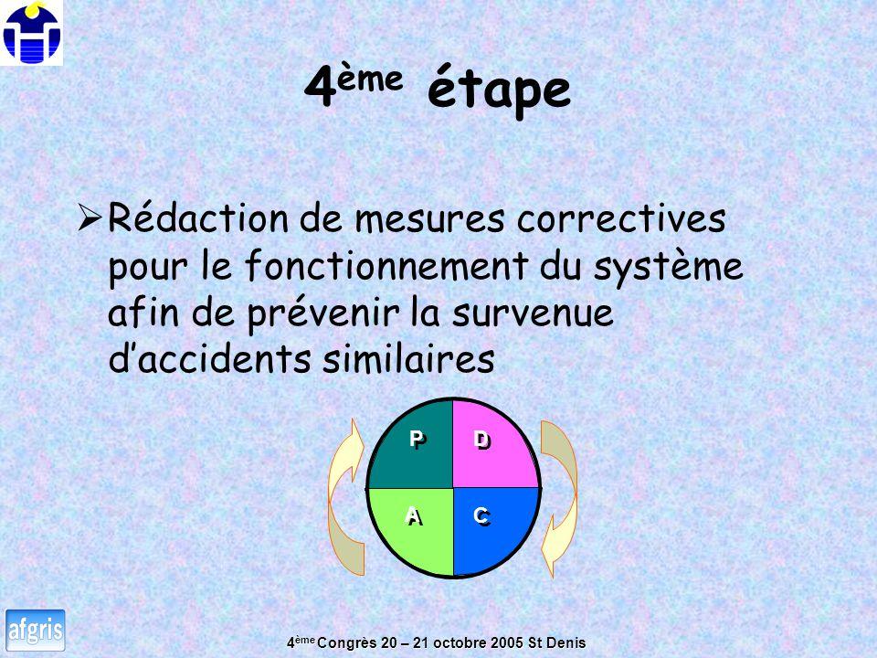 4 ème étape Rédaction de mesures correctives pour le fonctionnement du système afin de prévenir la survenue daccidents similaires P P A A D D C C