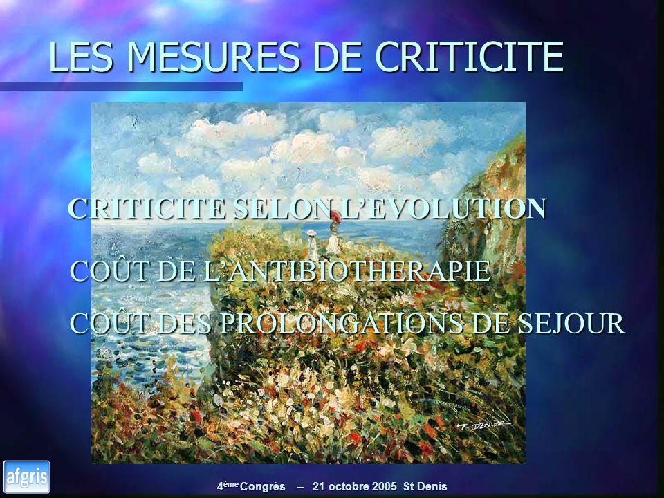 4 ème Congrès – 21 octobre 2005 St Denis LES MESURES DE CRITICITE CRITICITE SELON LEVOLUTION COÛT DE LANTIBIOTHERAPIE COÛT DE LANTIBIOTHERAPIE COÛT DE