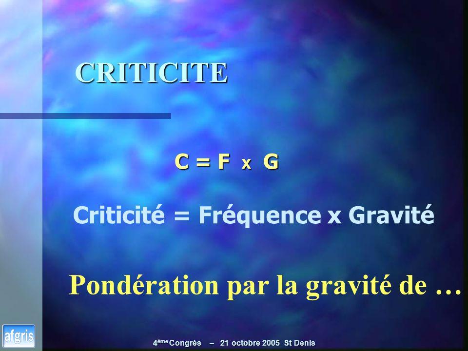 4 ème Congrès – 21 octobre 2005 St Denis CRITICITE C = F X G Criticité = Fréquence x Gravité Pondération par la gravité de …
