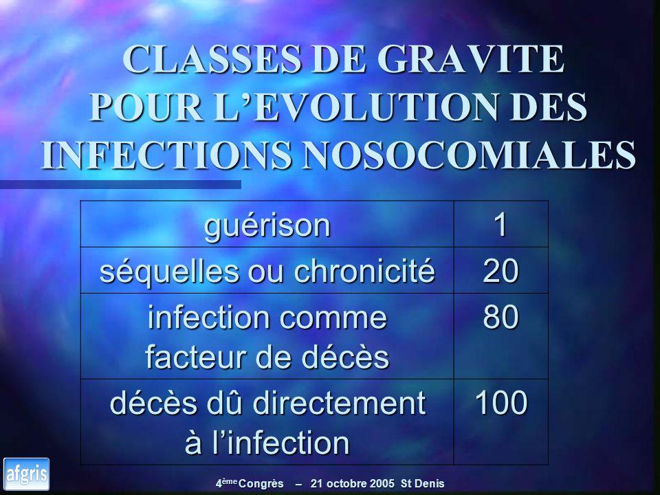4 ème Congrès – 21 octobre 2005 St Denis CLASSES DE GRAVITE POUR LEVOLUTION DES INFECTIONS NOSOCOMIALES guérison1 séquelles ou chronicité 20 infection