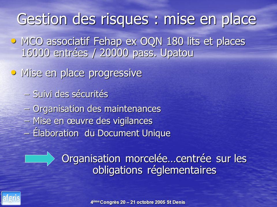 Gestion des risques : mise en place MCO associatif Fehap ex OQN 180 lits et places 16000 entrées / 20000 pass.