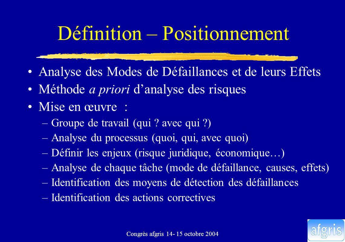 Congrès afgris 14- 15 octobre 2004 Définition – Positionnement Analyse des Modes de Défaillances et de leurs Effets Méthode a priori danalyse des risq