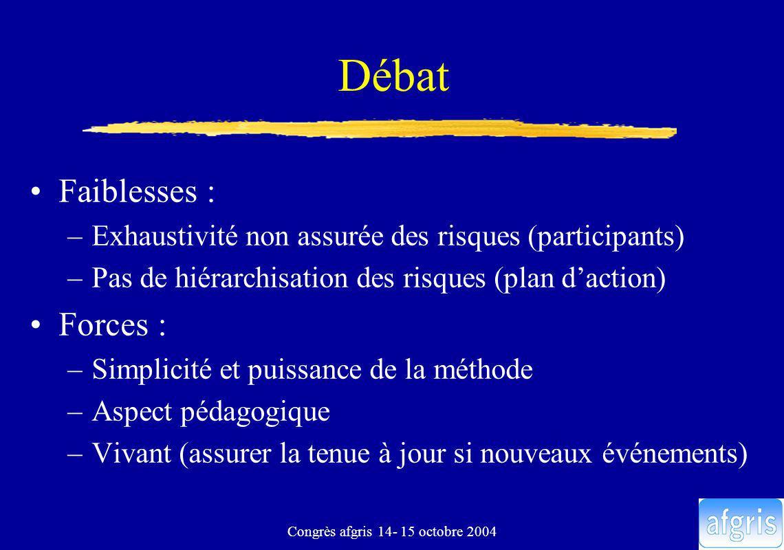 Congrès afgris 14- 15 octobre 2004 Débat Faiblesses : –Exhaustivité non assurée des risques (participants) –Pas de hiérarchisation des risques (plan d