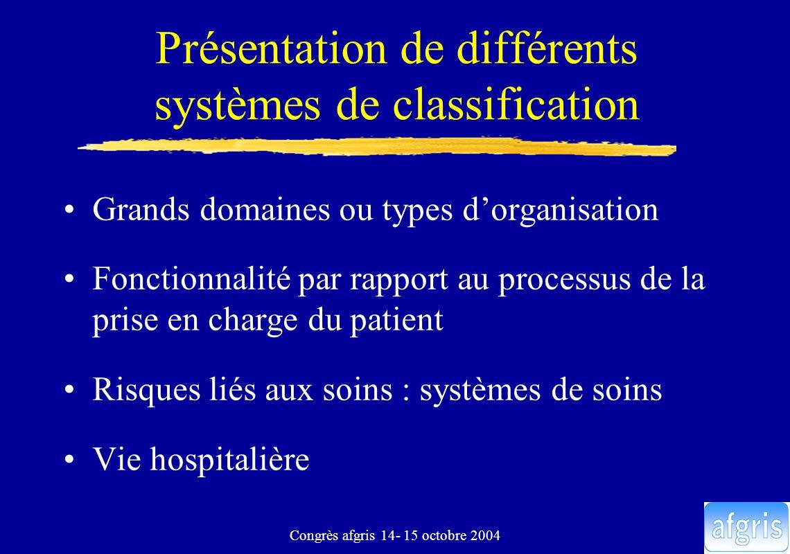 Congrès afgris 14- 15 octobre 2004 Présentation de différents systèmes de classification Grands domaines ou types dorganisation Fonctionnalité par rapport au processus de la prise en charge du patient Risques liés aux soins : systèmes de soins Vie hospitalière