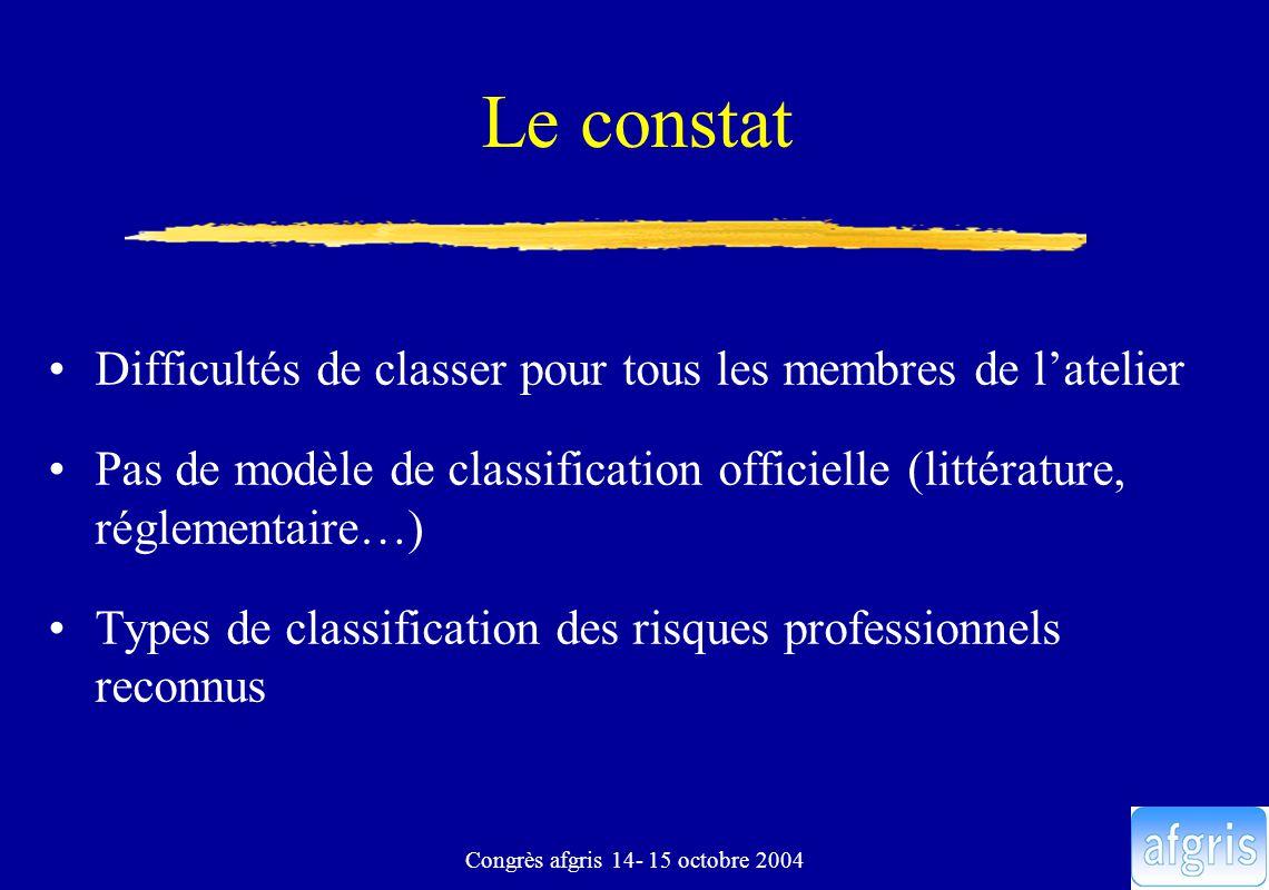 Congrès afgris 14- 15 octobre 2004 Risques liés aux soins Mélange de dysfonctionnements, de pathologies, de conséquences, de causes… Risque en « miettes » Possibilité de classer par grands systèmes