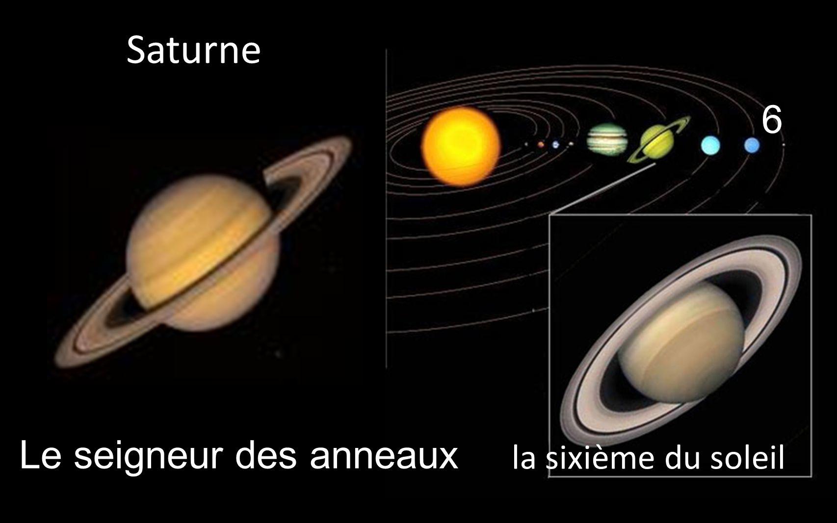 _ Saturne _ Le seigneur des anneaux la sixième du soleil 6