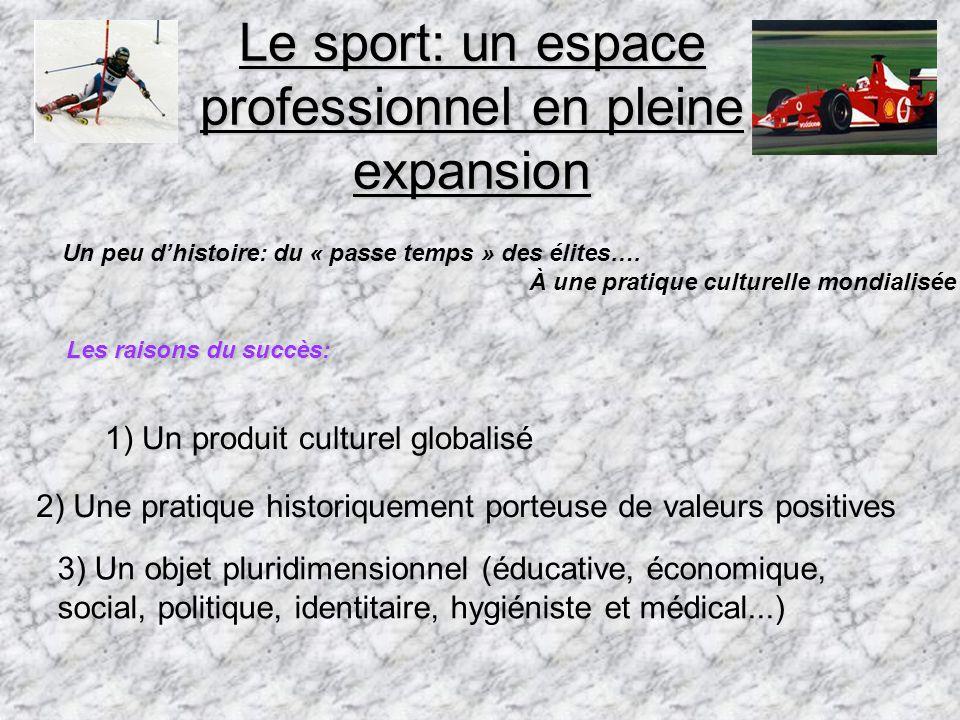 Le sport: un espace professionnel en pleine expansion Un peu dhistoire: du « passe temps » des élites….