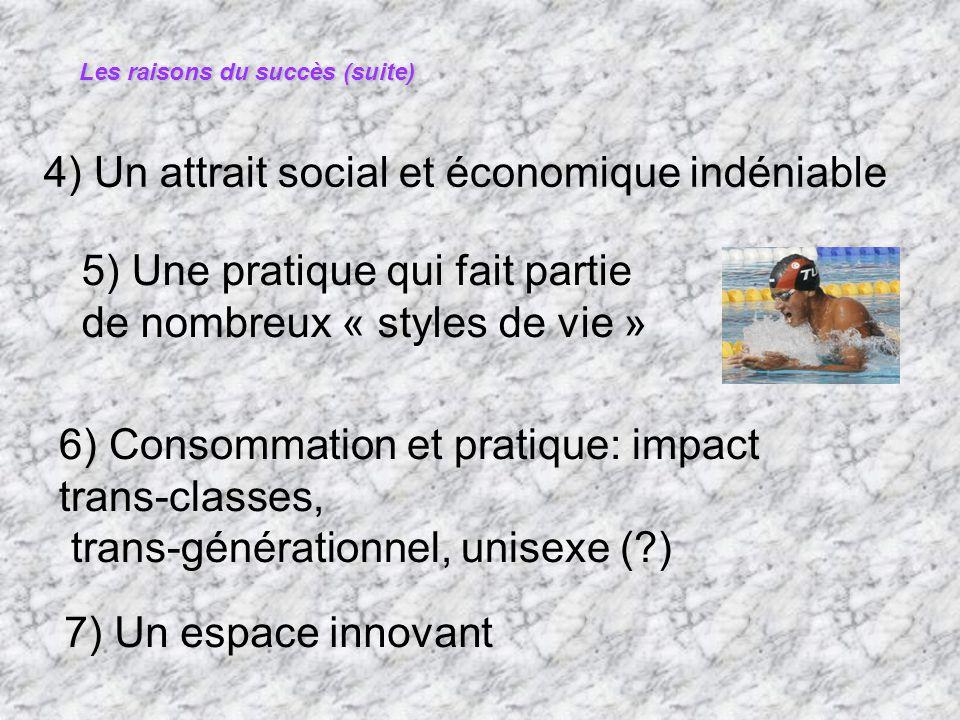 Les raisons du succès (suite) 4) Un attrait social et économique indéniable 6) Consommation et pratique: impact trans-classes, trans-générationnel, unisexe (?) 5) Une pratique qui fait partie de nombreux « styles de vie » 7) Un espace innovant