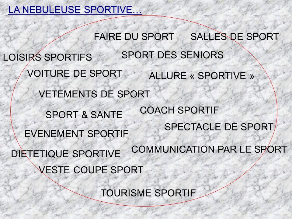 FAIRE DU SPORT VOITURE DE SPORT ALLURE « SPORTIVE » VETEMENTS DE SPORT SPORT DES SENIORS SPORT & SANTE SPECTACLE DE SPORT DIETETIQUE SPORTIVE TOURISME SPORTIF LOISIRS SPORTIFS VESTE COUPE SPORT SALLES DE SPORT COACH SPORTIF EVENEMENT SPORTIF COMMUNICATION PAR LE SPORT LA NEBULEUSE SPORTIVE…