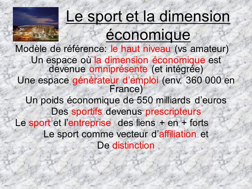 Le sport et la dimension économique Modèle de référence: le haut niveau (vs amateur) Un espace où la dimension économique est devenue omniprésente (et intégrée) Une espace générateur demploi (env.