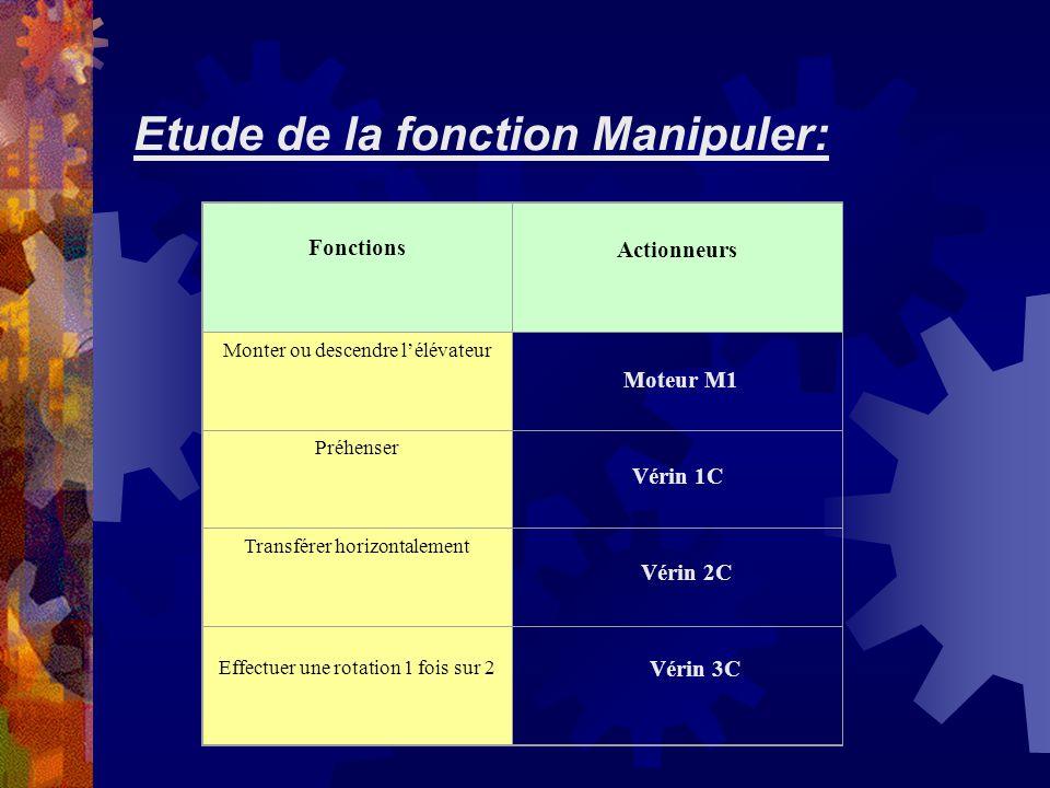 Etude de la fonction Manipuler: Fonctions Actionneurs Monter ou descendre lélévateur Préhenser Transférer horizontalement Effectuer une rotation 1 foi