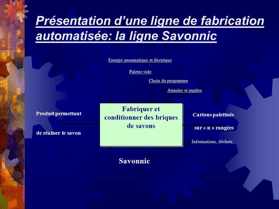 Présentation dune ligne de fabrication automatisée: la ligne Savonnic A-0 Produit permettant de réaliser le savon Cartons palettisés sur « n » rangées
