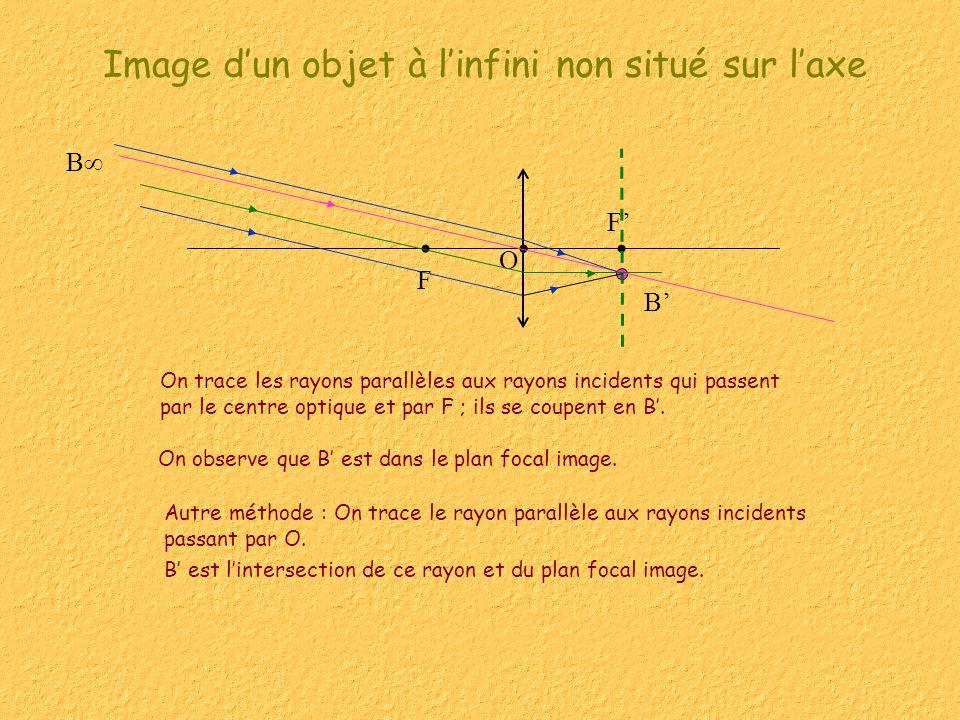 Image dun objet à linfini non situé sur laxe On trace les rayons parallèles aux rayons incidents qui passent par le centre optique et par F ; ils se c