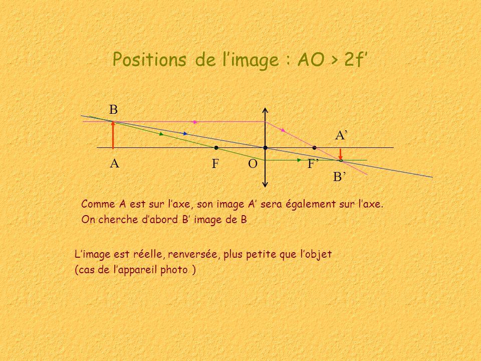 FFO B A B A Limage est réelle, renversée, plus petite que lobjet (cas de lappareil photo ) Positions de limage : AO > 2f Comme A est sur laxe, son ima