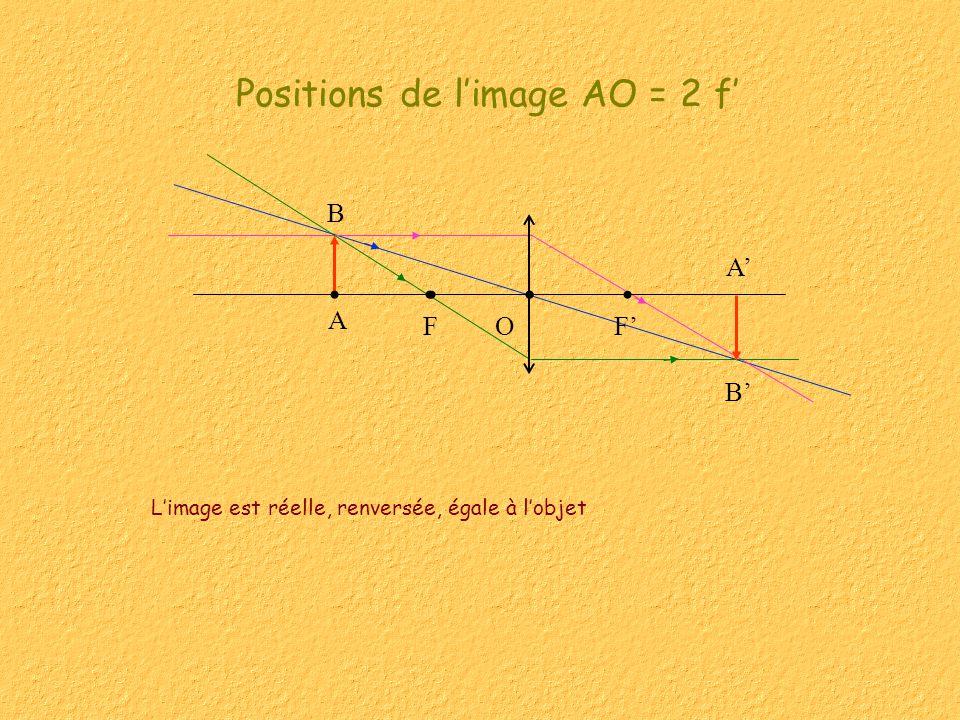 Limage est réelle, renversée, égale à lobjet Positions de limage AO = 2 f B A FFO B A