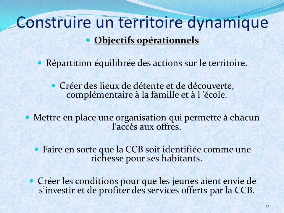 12 Objectifs opérationnels Objectifs opérationnels Répartition équilibrée des actions sur le territoire. Créer des lieux de détente et de découverte,