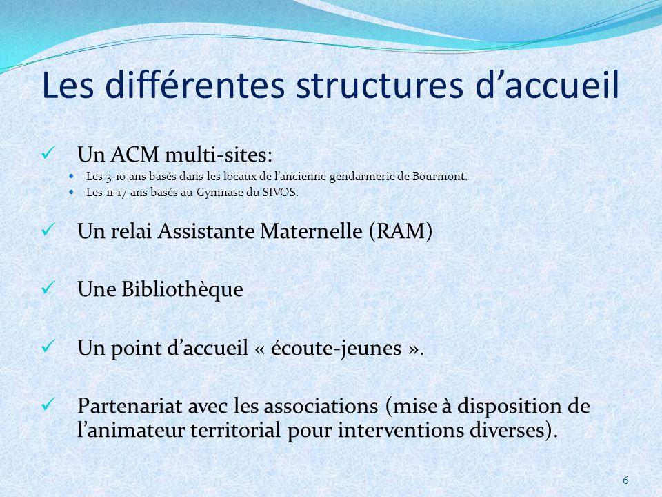 6 Un ACM multi-sites: Les 3-10 ans basés dans les locaux de lancienne gendarmerie de Bourmont. Les 11-17 ans basés au Gymnase du SIVOS. Un relai Assis