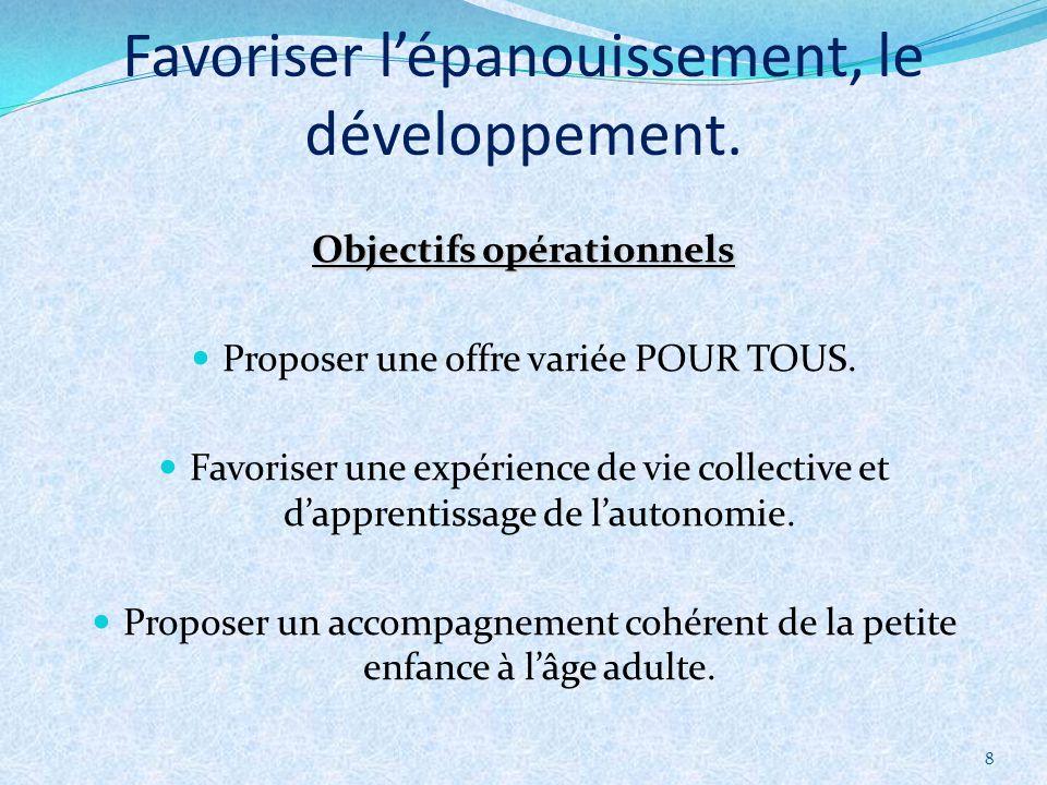 8 Objectifs opérationnels Proposer une offre variée POUR TOUS. Favoriser une expérience de vie collective et dapprentissage de lautonomie. Proposer un