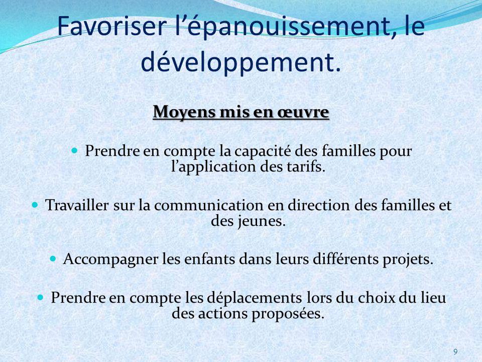 9 Moyens mis en œuvre Prendre en compte la capacité des familles pour lapplication des tarifs. Travailler sur la communication en direction des famill