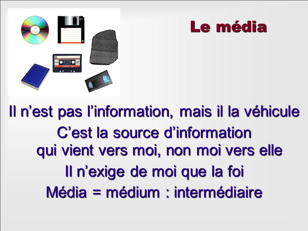 Le média Il nest pas linformation, mais il la véhicule Cest la source dinformation qui vient vers moi, non moi vers elle Il nexige de moi que la foi Média = médium : intermédiaire