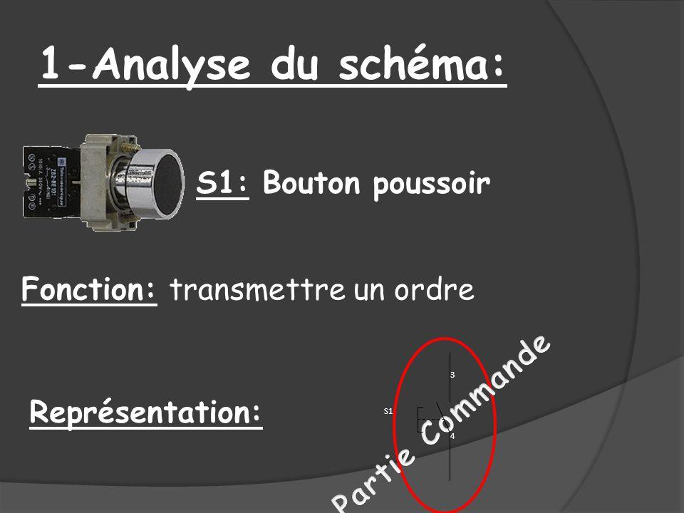 1-Analyse du schéma: S1: Bouton poussoir Fonction: transmettre un ordre Représentation: S1 3 4