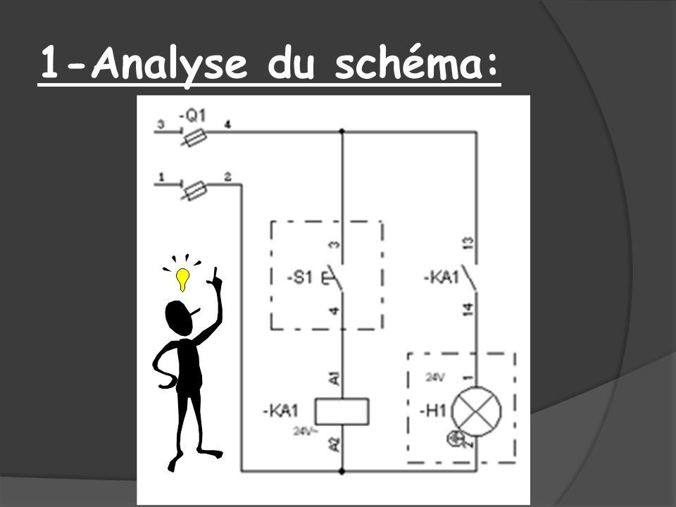 1-Analyse du schéma: