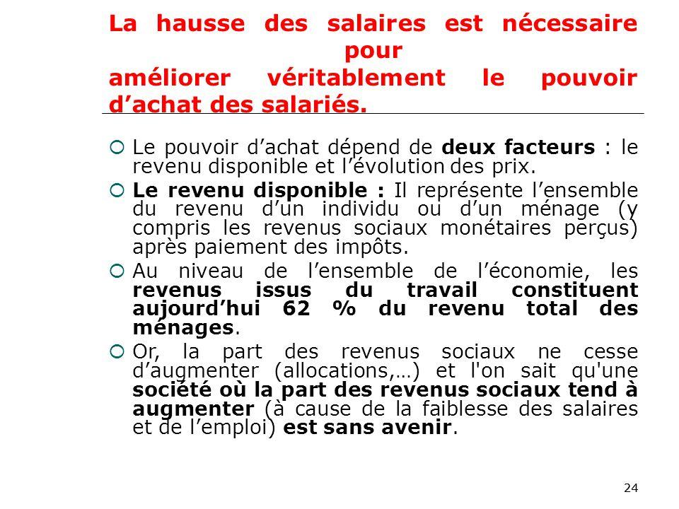24 La hausse des salaires est nécessaire pour améliorer véritablement le pouvoir dachat des salariés.