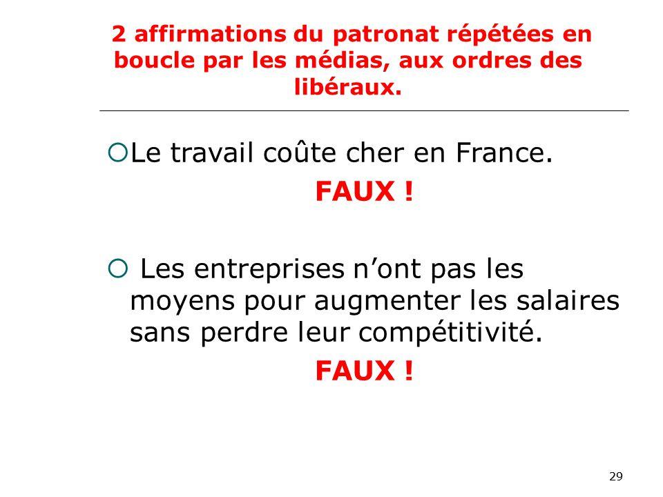 29 Le travail coûte cher en France. FAUX .